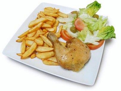 Курица на пару в мультиварке рецепты с фото